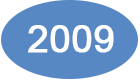 tlačítko archiv2009