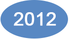 tlačítko archiv2012