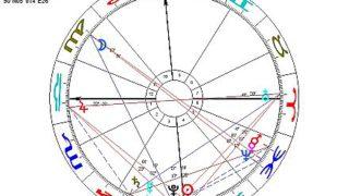 Horoskop týdne od 16. do 22. ledna 2017