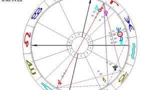 Horoskop týdne od 20. do 26. února 2017