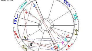Horoskop týdne od 13. do 19. března 2017