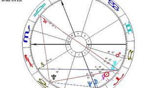 Horoskop týdne od 27. března do 2. dubna 2017