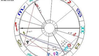 Horoskop týdne od 24. do 30. dubna 2017