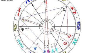 Horoskop týdne od 22. do 28. května 2017